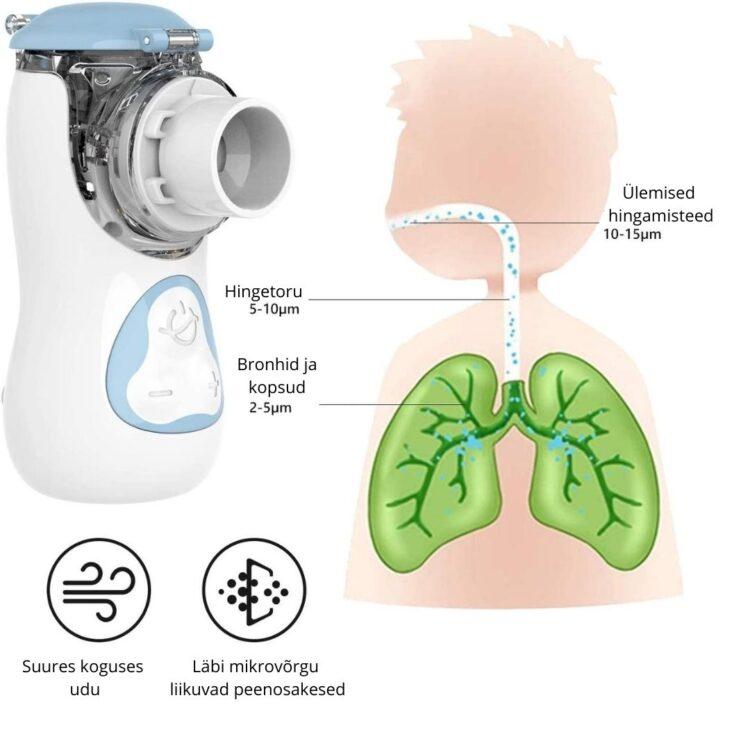 juhtmevaba inhalaator